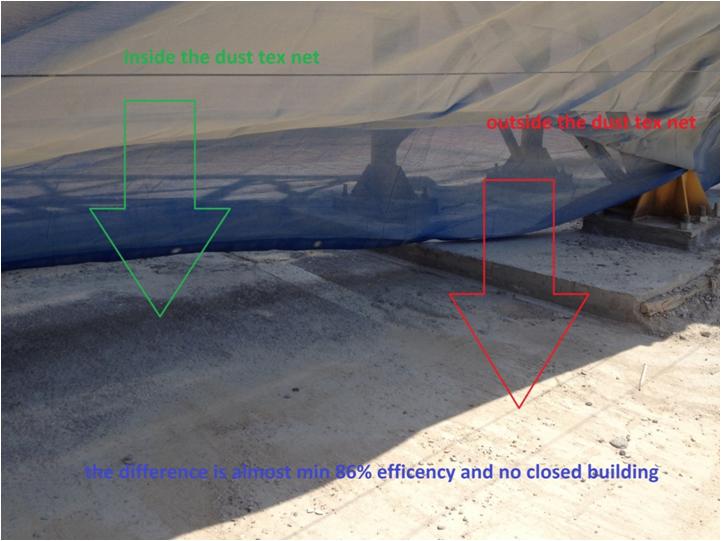 יעילות רשת להפחתת מעבר אבק מרחף